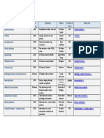 JMO Online Resource - Anatomy Category