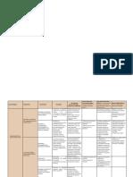 Lineamientos y Estrategias de Territorio