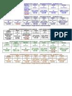 CRONOGRAMA-SUPERINTENSIVO-DE-CLINICAS-IV-USAMEDIC-2018-1 (1).pdf