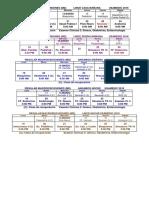 CRONOGRAMA-REGULAR-MACRODISCUSIONES-USAMEDIC-2018-1 (3).pdf