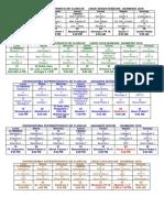CRONOGRAMA-SUPERINTENSIVO-DE-CLINICAS-III-USAMEDIC-2018 (6).pdf