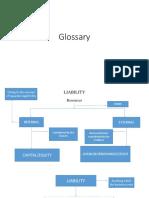 Acc Glossary
