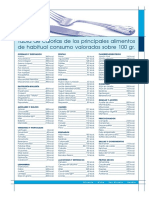 TABAKA DE CALORIAS.pdf