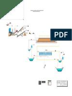 Diagrama de Flujos Planta Proyecto Aureum