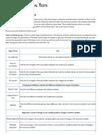 Types of Statistical Tests | CYFAR