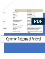 Common Patterns of Referral