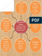 8 herramientas de influencia.pptx