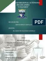 historiadelderecho-140902014827-phpapp02