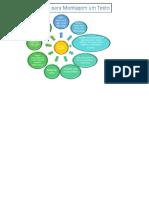 Mapas Mentais Unidade IV Comunicação Empresarial