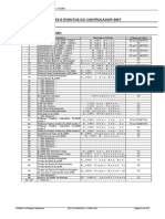 Tabela Alarmes ST2090 v110