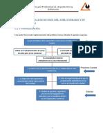 Tema 1 Zonificacion de Uso de Suelos y Su Normativa (Quispe Calderon , Albert Ivan)