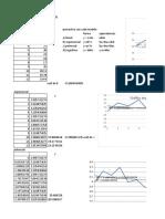 Ejercicio Excel Demanda