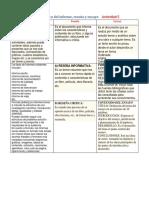 258005256-Cuadro-Comparativo-de-Informe-Ensayo-y-Resena.docx