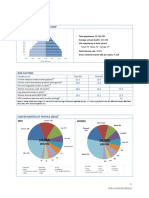Peru Cancer Profile 2013