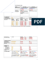 Minimum Standards for P.D 975 & B.P 220.doc