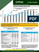 CIFRAS 608 Bolivia Producto Interno Bruto