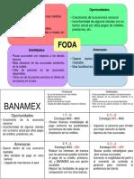 Analisis FODA Banamex