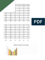 Analisis de Información de Hospedaje en Hoteles