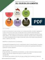 La Importancia Del Color en Los Alimentos - Barcelona Alternativa