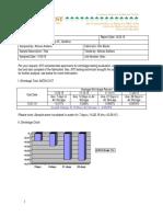 ARTO Concrete ASTM C157 Length Change