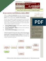 Metodo en Ajedrez