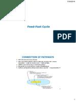 Fast Fed Cycle 2016 Mjh