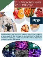 1.-ALCANCE-DE-LA-MICROBIOLOGIA-DE-LOS-ALIMENTOS.pptx