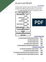 دليل السياسات والإجراءات لشركة Doc