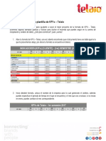 Manual Para El Uso de La Plantilla de KPI Telaio (1)