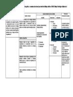 Estructura de La Matriz de Constencia Del Plan Trabajo de Inv Utg Posgrado