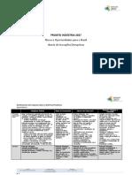 Detalhamento Dos Impactos Sobre Os Sistemas Produtivos