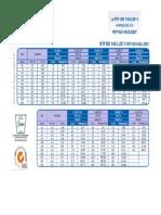 PVC NTP ISO 4422 - 2007