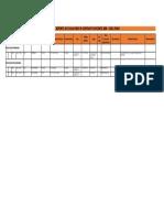 Adicional Al Reporte de Plazas Nro 14 Contrato Docente 2018 Ugel Puno