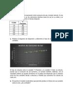 Lesly_Romero_ Lab de Regresión y Correlación Lineal Corregido