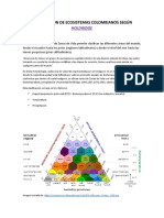 Clasificación de Ecosistemas Colombianos Según Holdridge