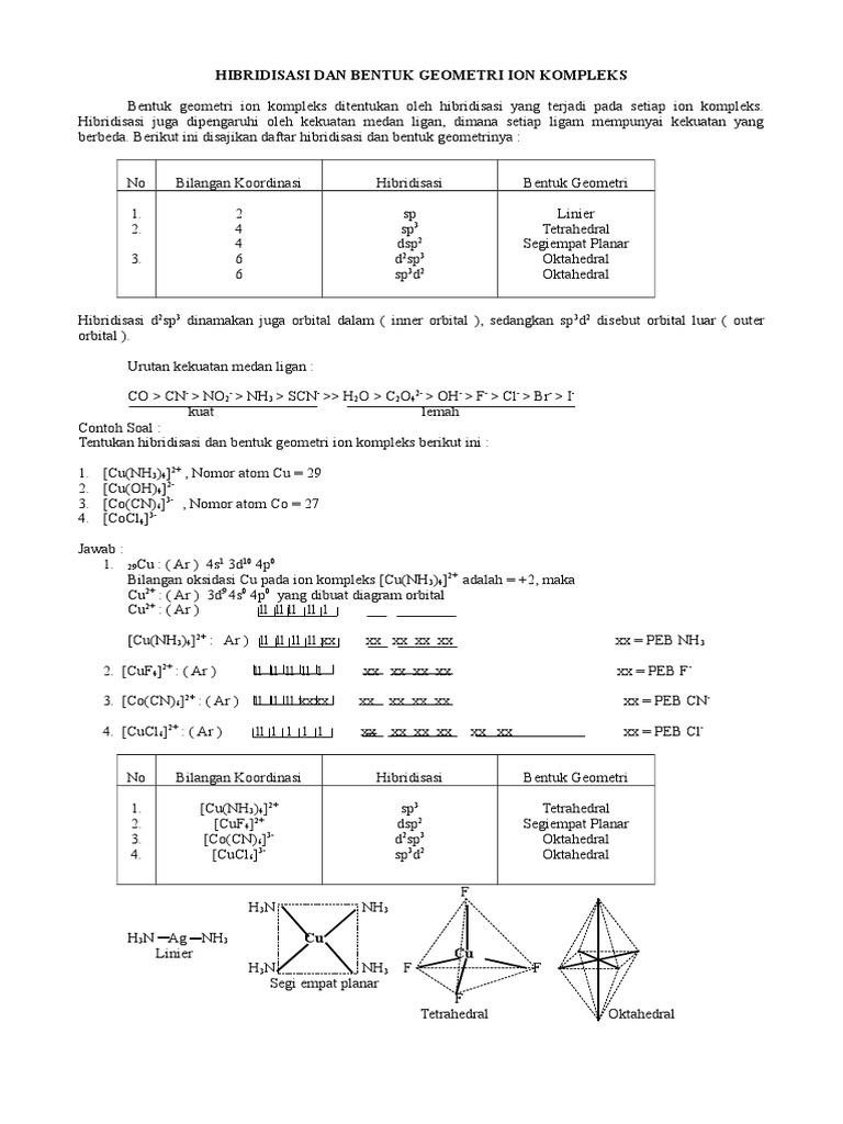 65598059 hibridisasi dan bentuk geometri ion kompleksc ccuart Choice Image