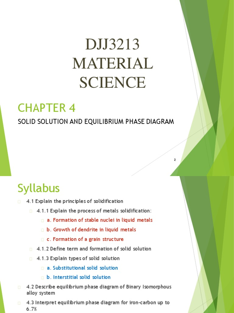 Djj3213 Material Science  Solid Solution And Equilibrium