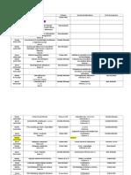 Cronograma Microbiologia de Alimentos 2-2016