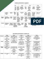 Dezvoltarea psihomotorie a sugarului.doc