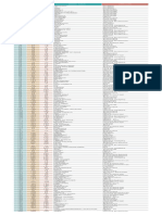Bands.pdf