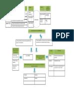 EM M1 API Mapa Editable (1)..