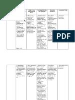 sosc4001 - unit plan lessons