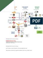 DGAAM_gestion y Normas-PPM y PAM