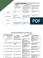 X Informe Tecnico Pedagogico. 2016