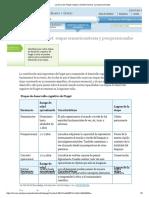 La Teoría de Piaget_ Etapas Sensitivomotoras y Preoperacionales
