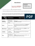 ReaderSubordinators (1).doc