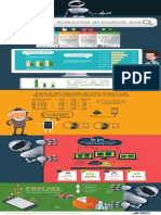 Infografia TIC