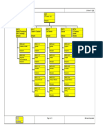 Structura Grafic (WBS) CTE ut-_011117rev.1