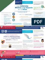 Infografias - Trata de Personas