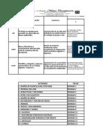 Rubrica de Evaluación Primer Periodo Once 2018 Rodrigo